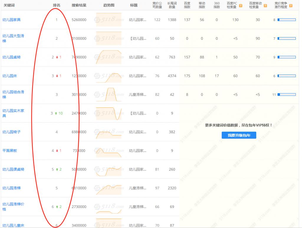 网站seo案例分析