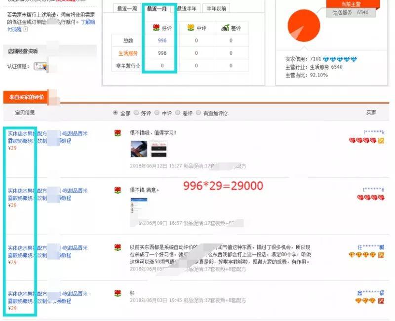 淘宝网店虚拟产品项目