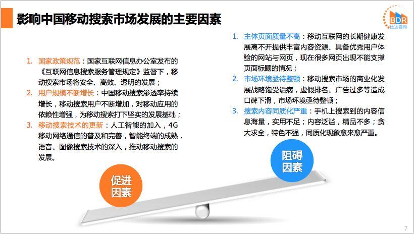 影响中国移动搜索市场发展的主要因素