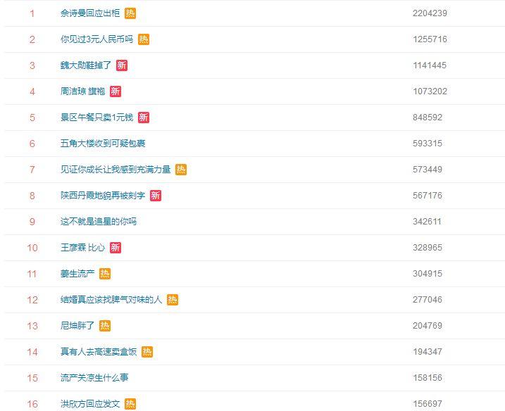 今日微博热搜榜