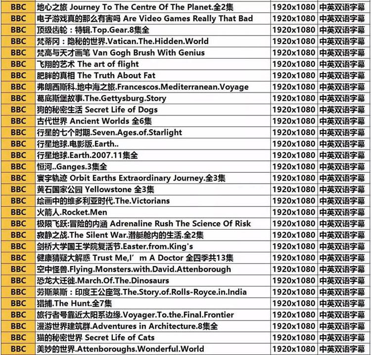 2500集BBC高清纪录片1-4.jpg