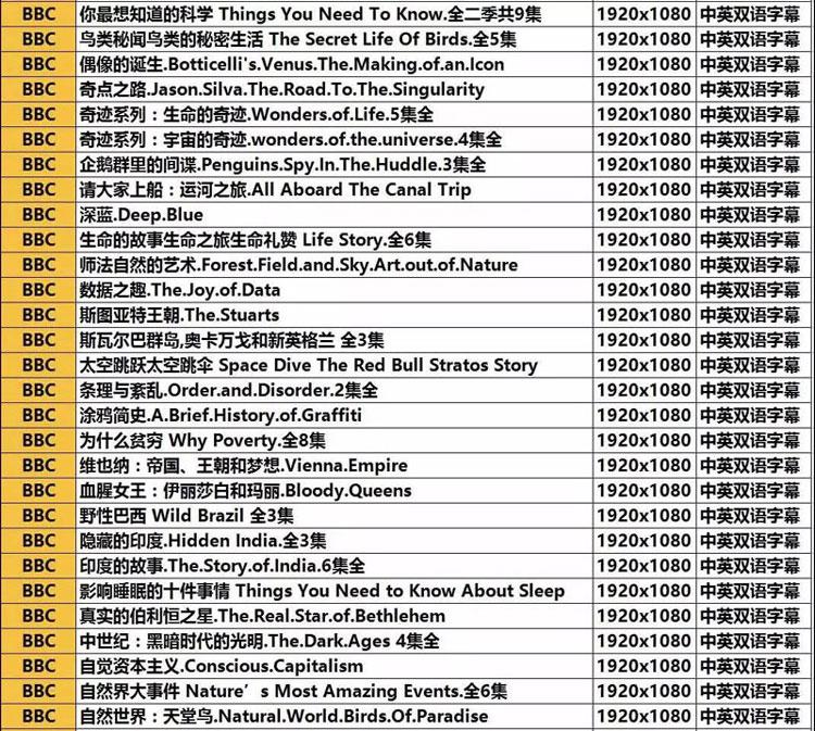 2500集BBC高清纪录片1-5.jpg
