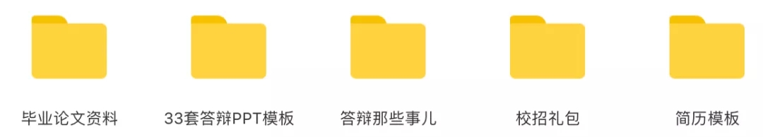 2019年毕业论文资料大礼包,最全毕业论文写作攻略分享【百度云盘下载】
